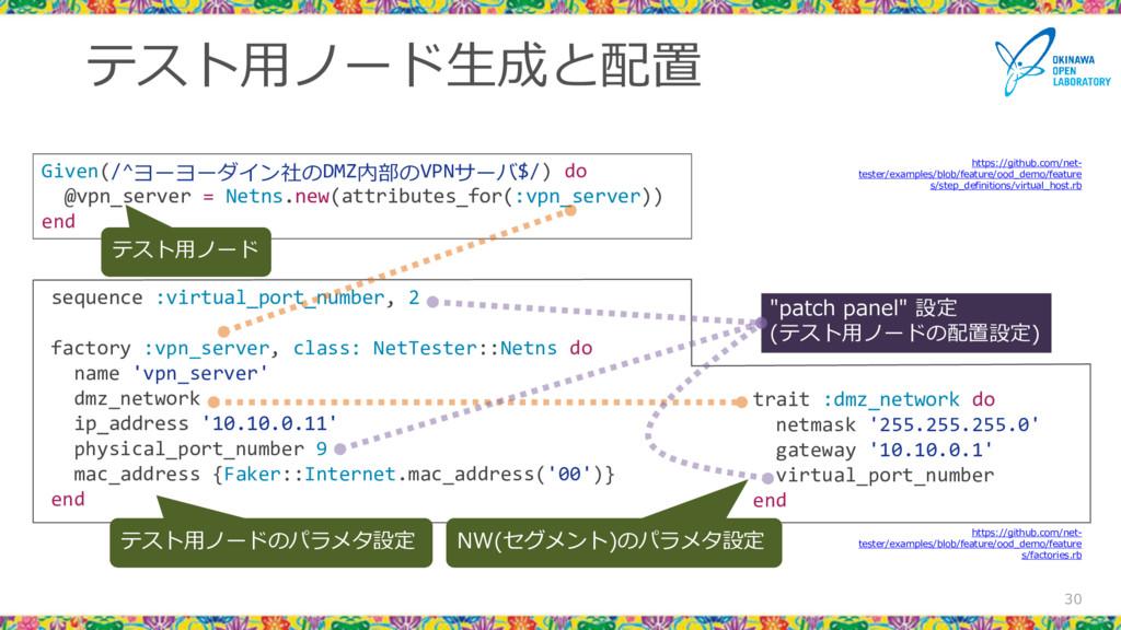 """patch panel"" 設定 (テスト用ノードの配置設定) テスト用ノード生成と配置 30..."