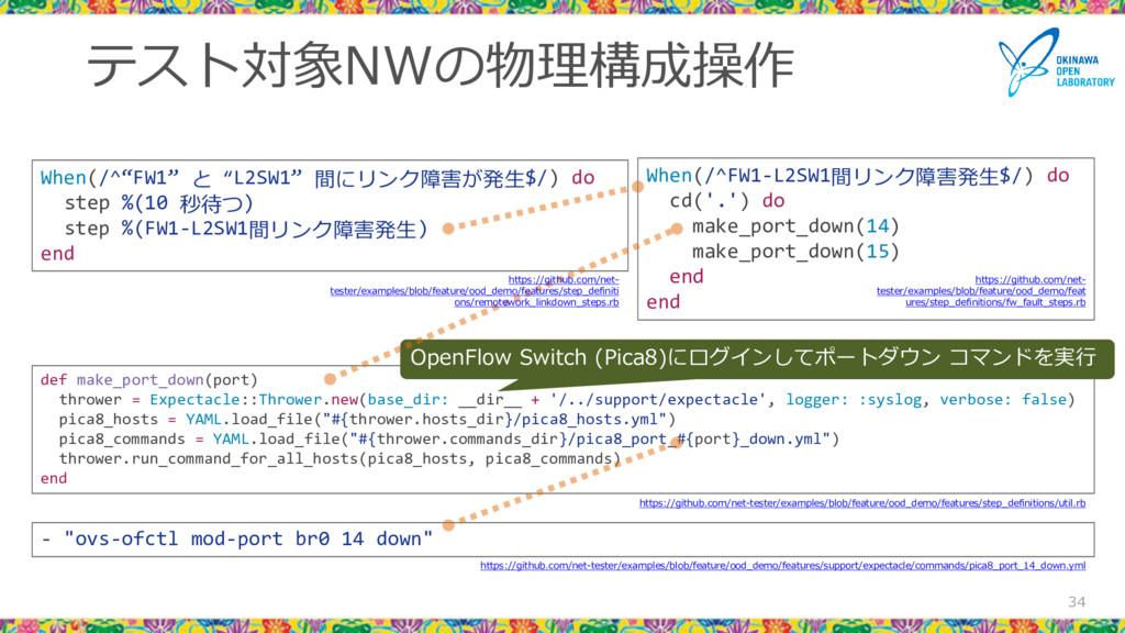テスト対象NWの物理構成操作 34 When(/^FW1-L2SW1間リンク障害発生$/) d...