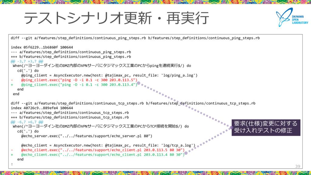 テストシナリオ更新・再実行 39 diff --git a/features/step_def...