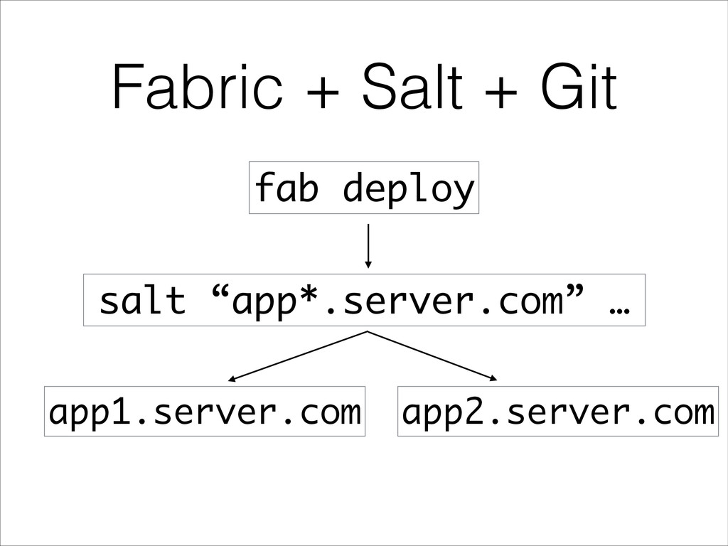 "Fabric + Salt + Git fab deploy salt ""app*.serve..."