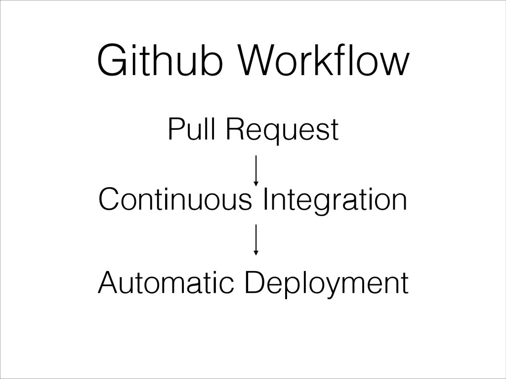 Github Workflow Pull Request Continuous Integrat...