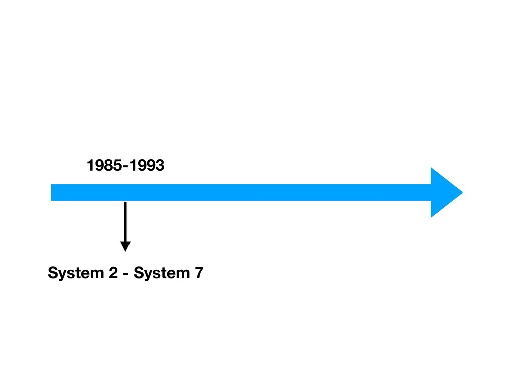 1985-1993 System 2 - System 7