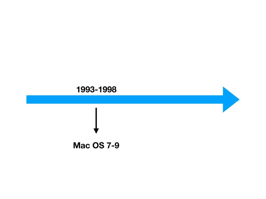 1993-1998 Mac OS 7-9