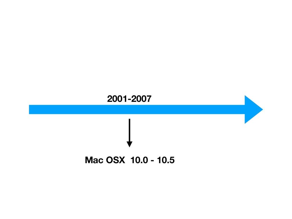 2001-2007 Mac OSX 10.0 - 10.5