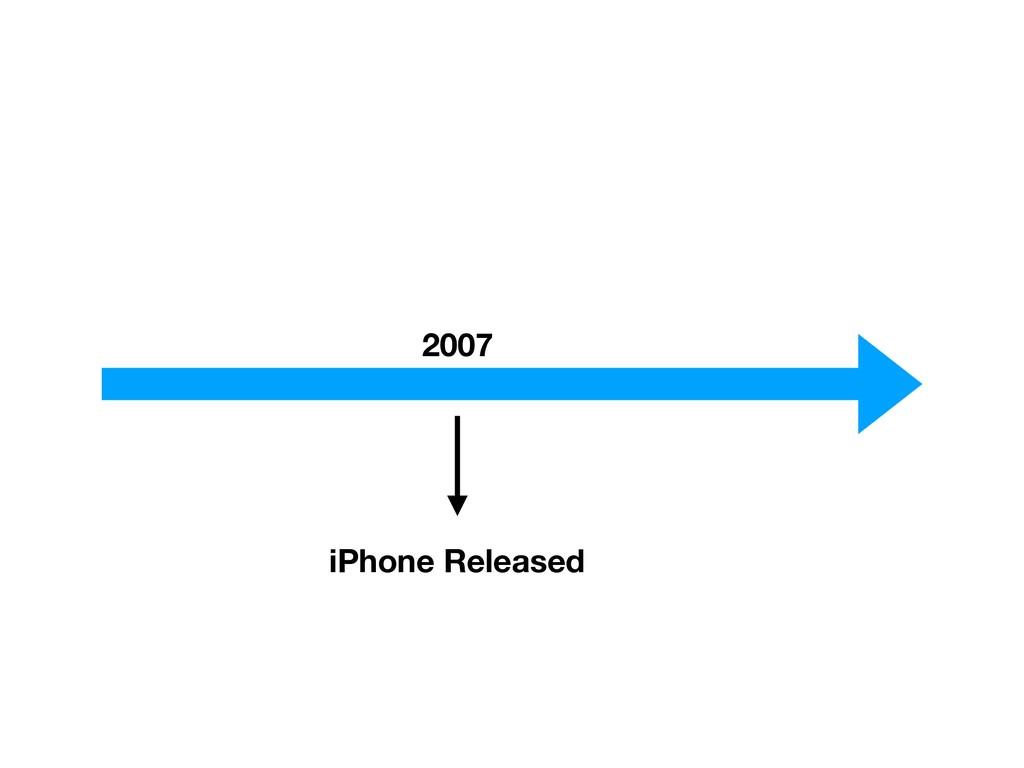 2007 iPhone Released