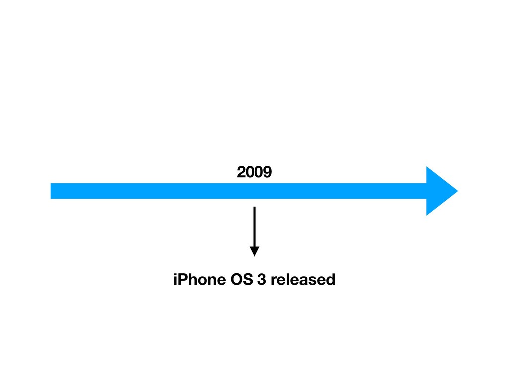 2009 iPhone OS 3 released