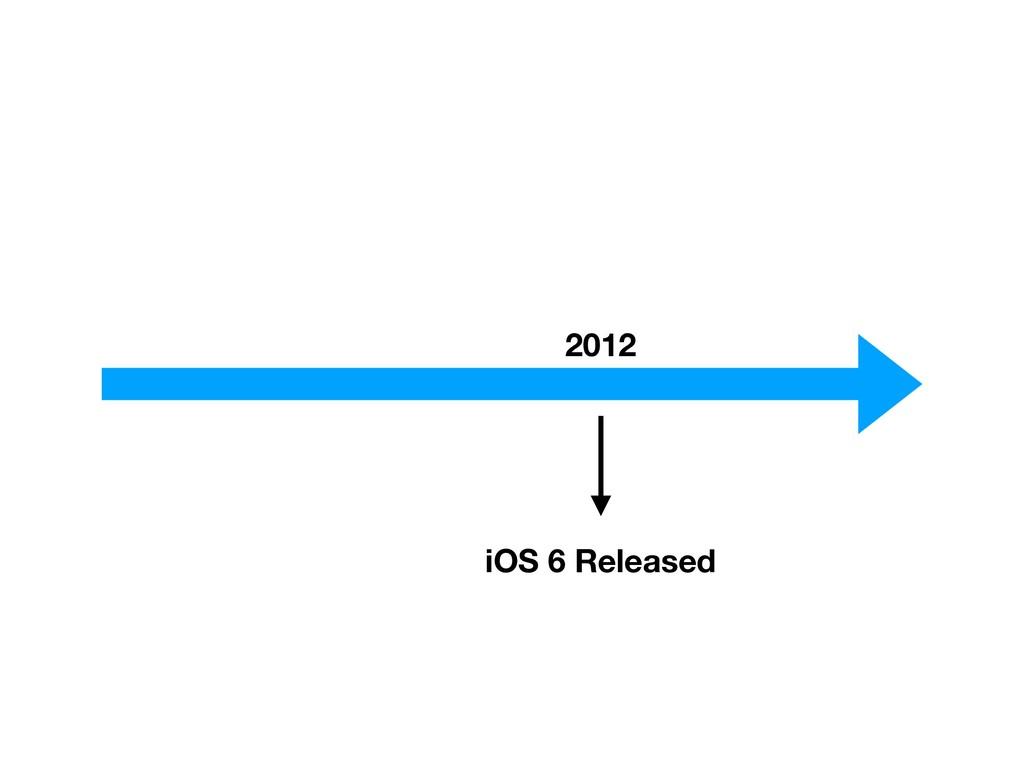 2012 iOS 6 Released