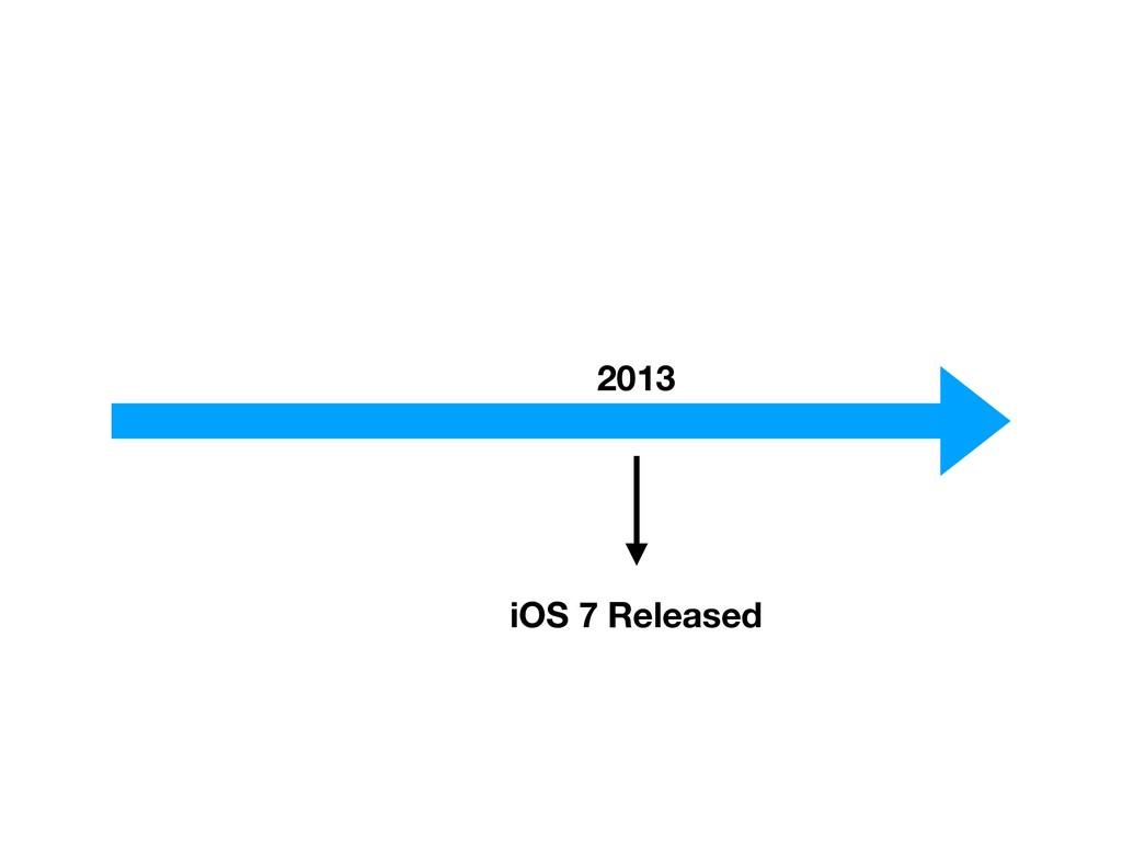 2013 iOS 7 Released