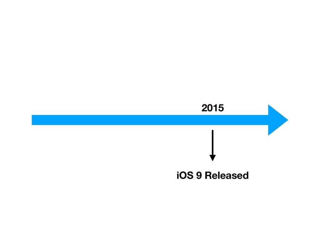 2015 iOS 9 Released