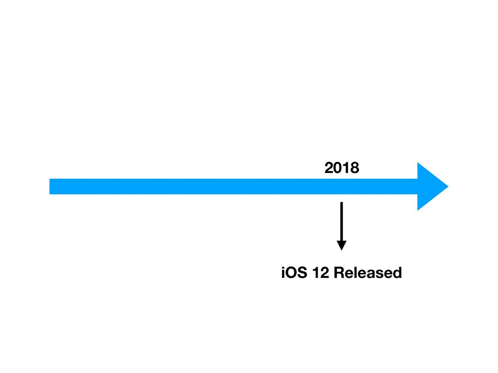2018 iOS 12 Released