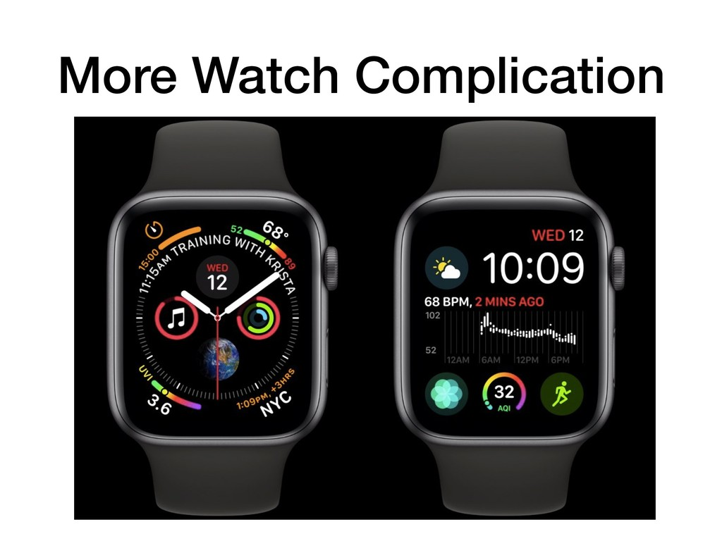 More Watch Complication