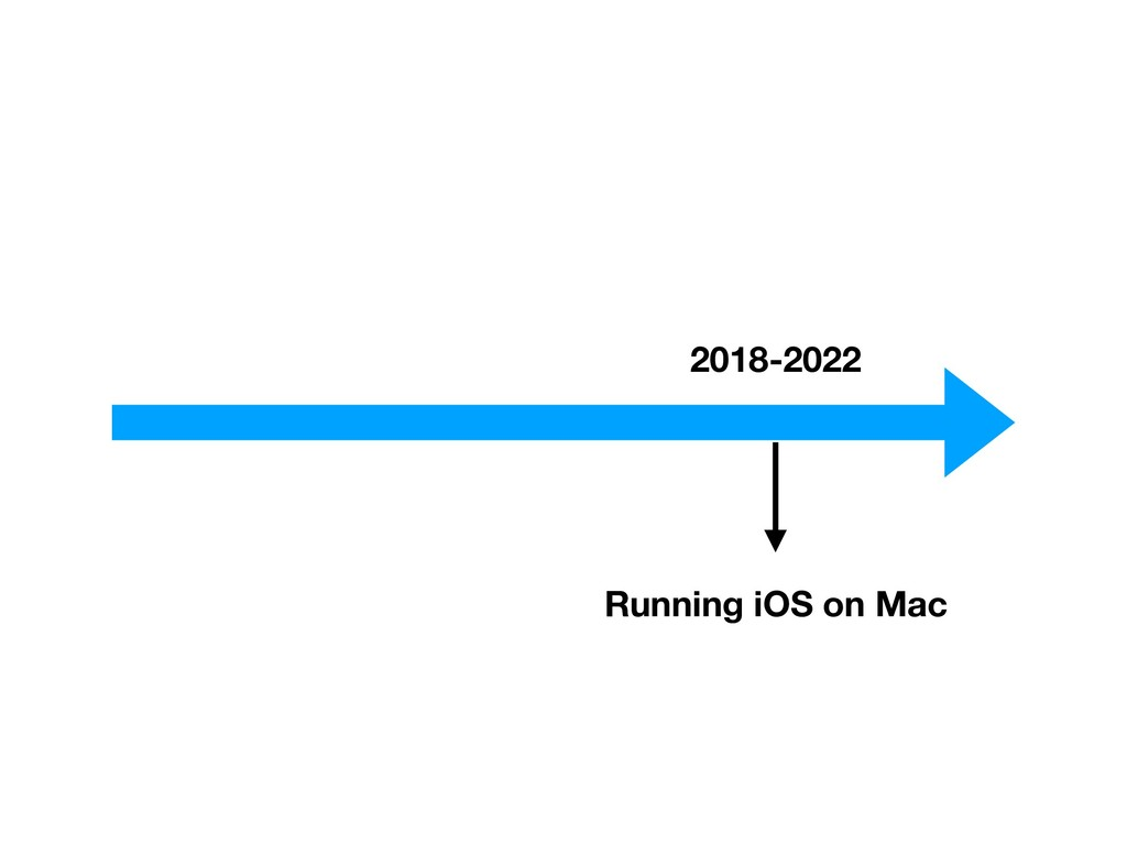 2018-2022 Running iOS on Mac
