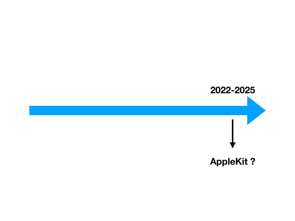 2022-2025 AppleKit ?