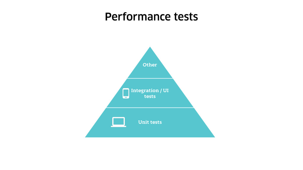 Unit tests Integration / UI tests Other Perform...