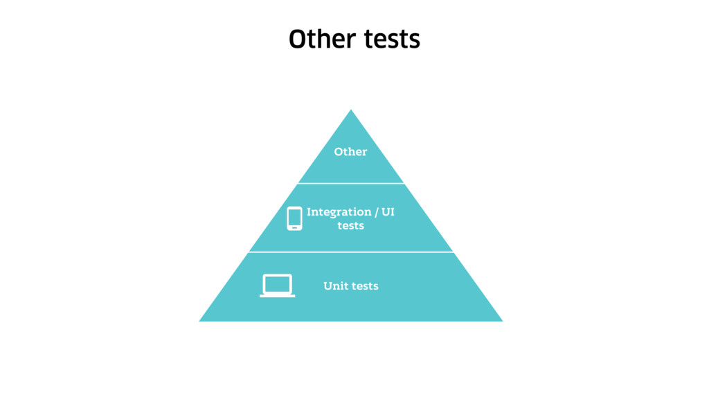 Unit tests Integration / UI tests Other Other t...