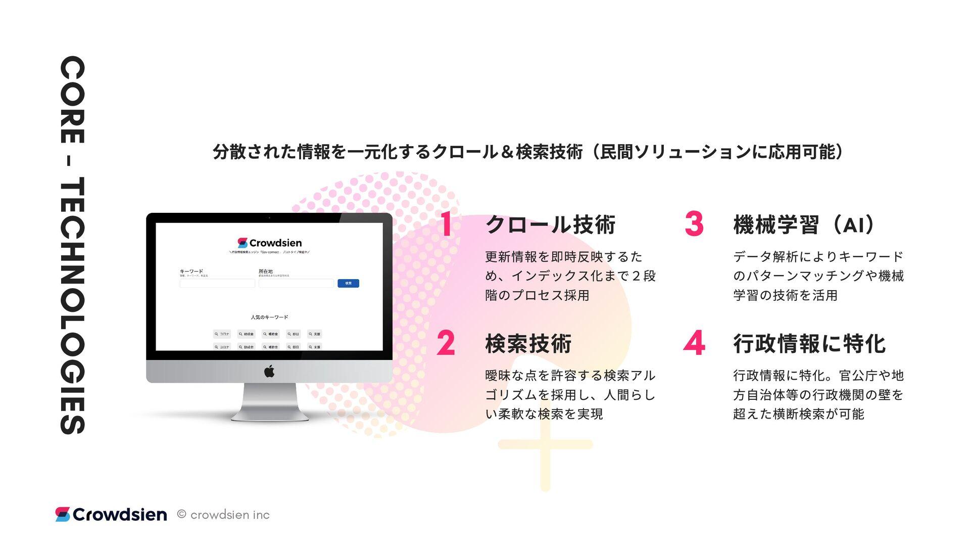 共 基 (G ビズID 、gBizINFO )を活⽤した テクノロジー GOV-CONNECT...