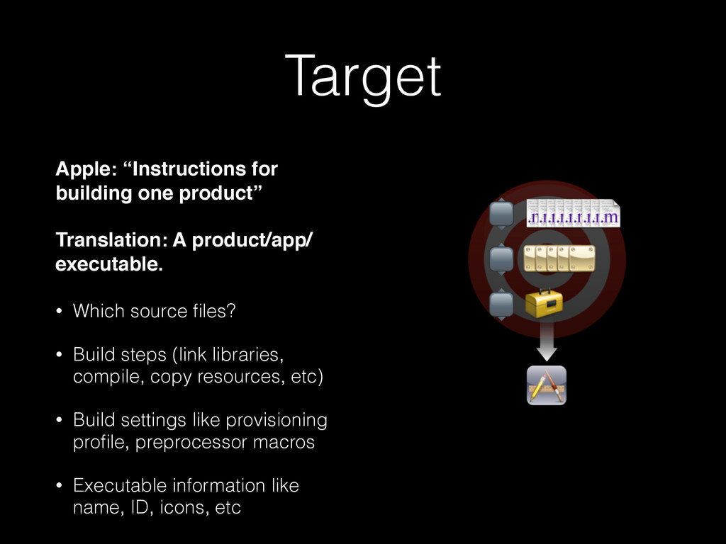 """Target Apple: """"Instructions for building one pr..."""