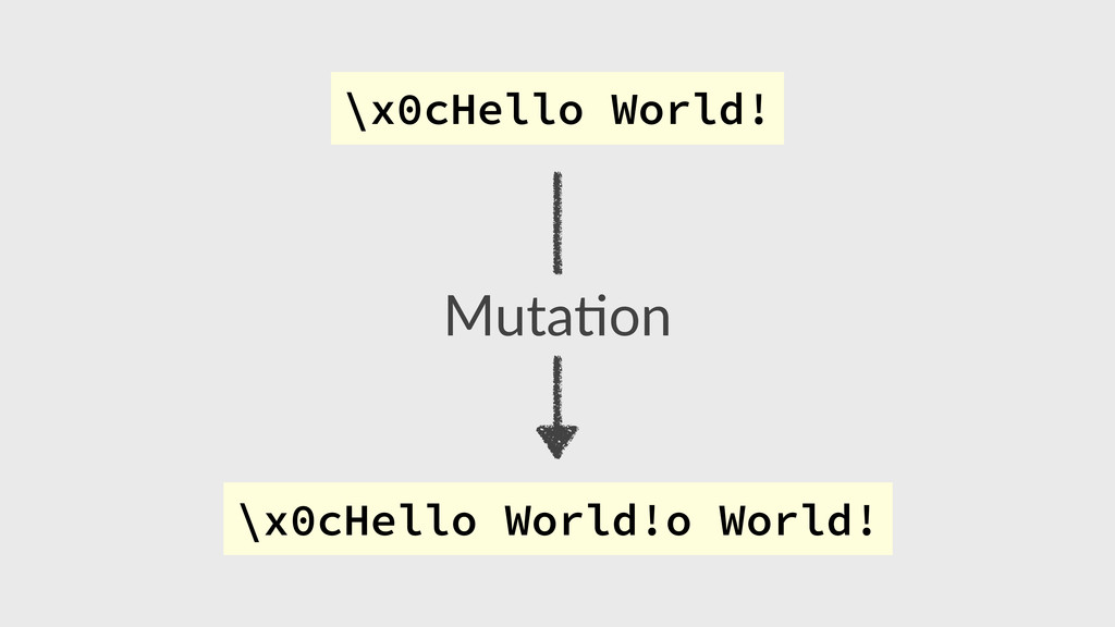 Muta,on \x0cHello World! \x0cHello World!o Worl...