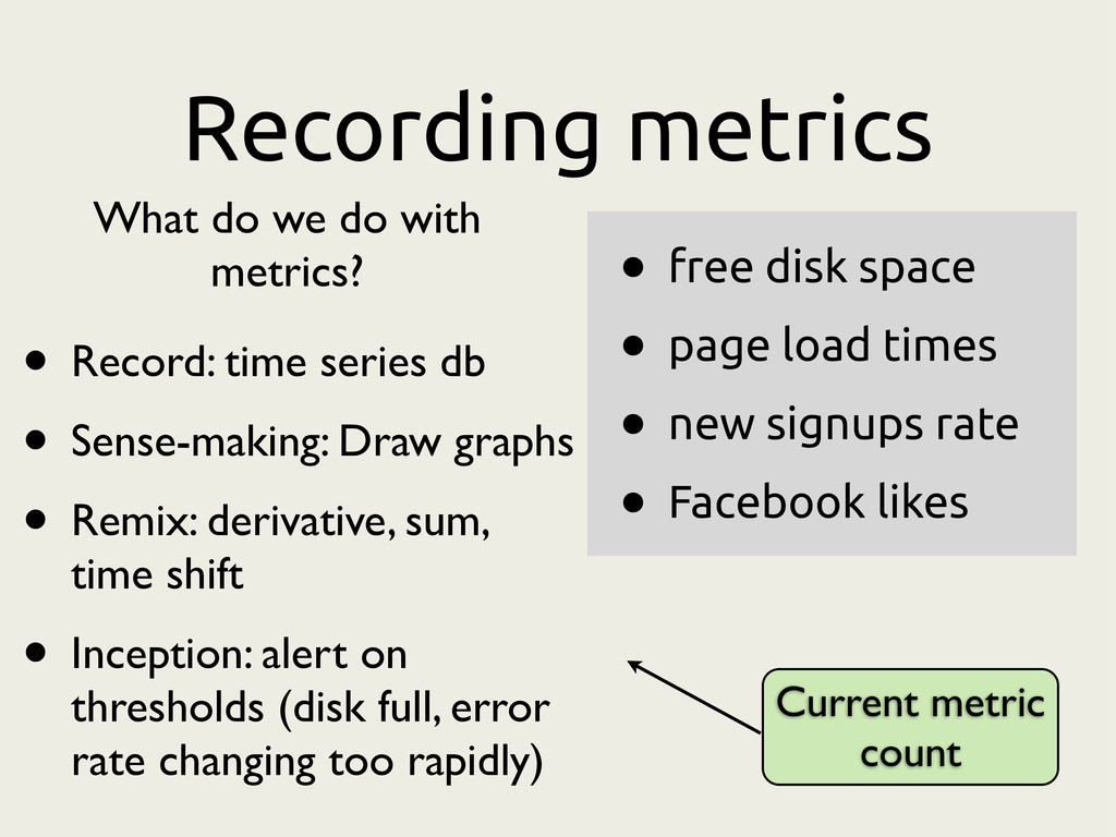Recording metrics • free disk space • page load...