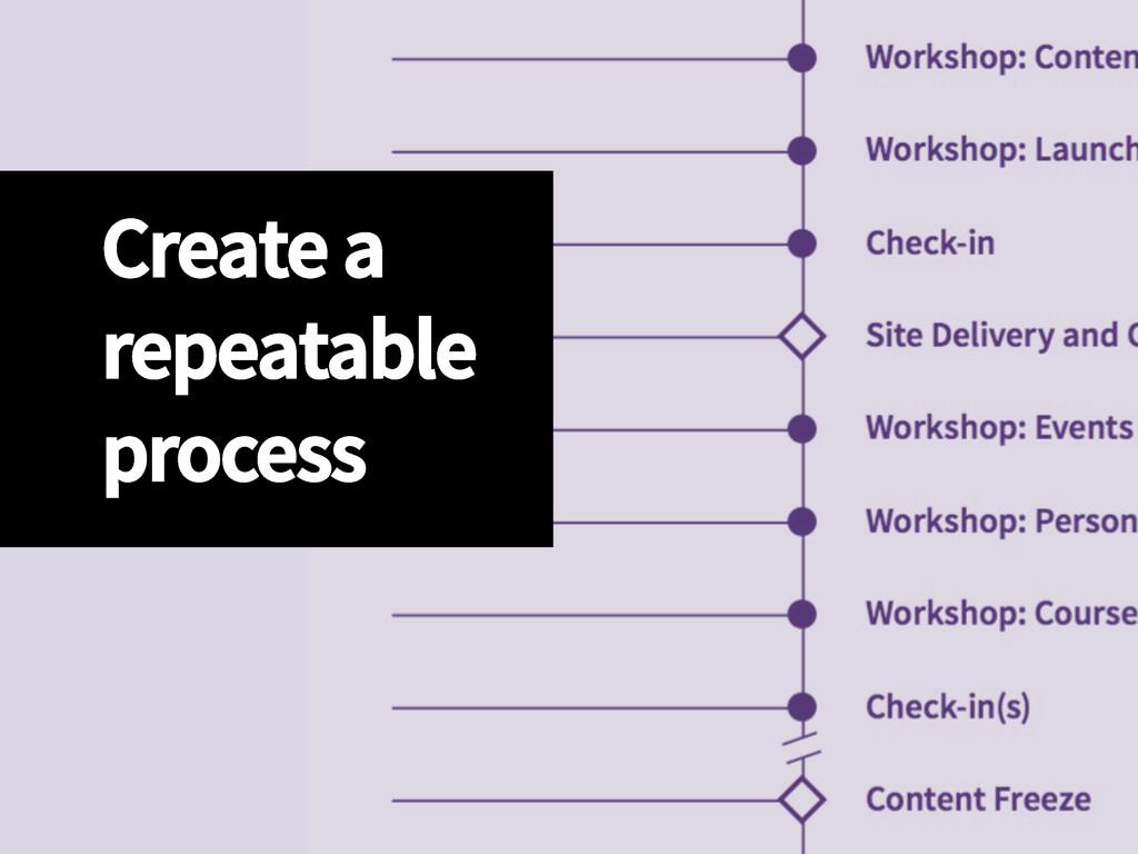Create a repeatable process