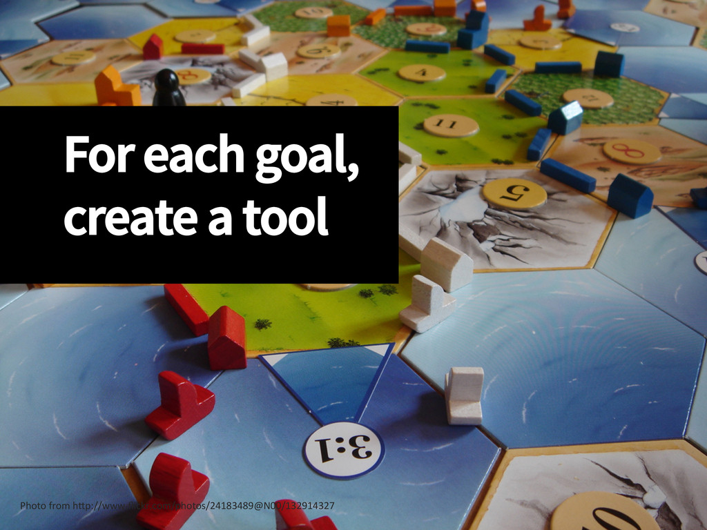 For each goal, create a tool Photo from ...