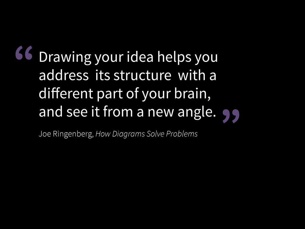 Drawing your idea helps you address its structu...