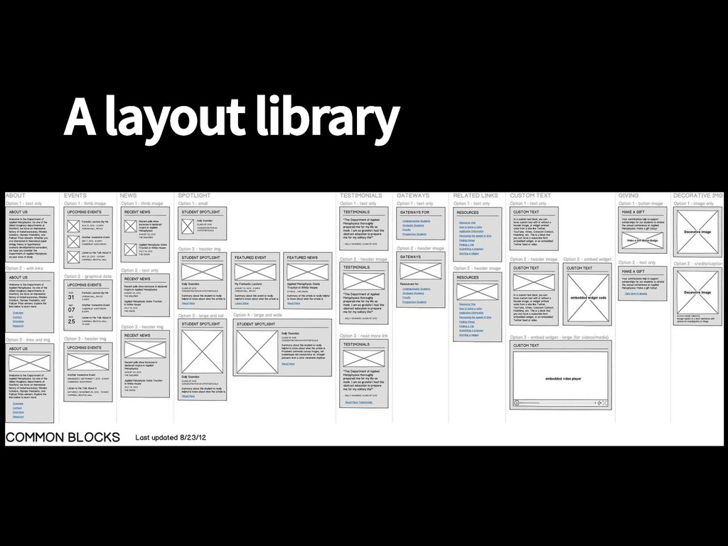 A layout library