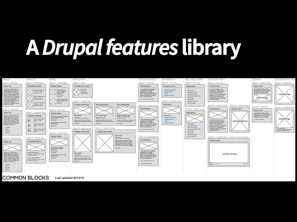 A Drupal features library