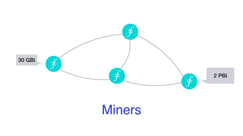 Miners 2 PBi 30 GBi
