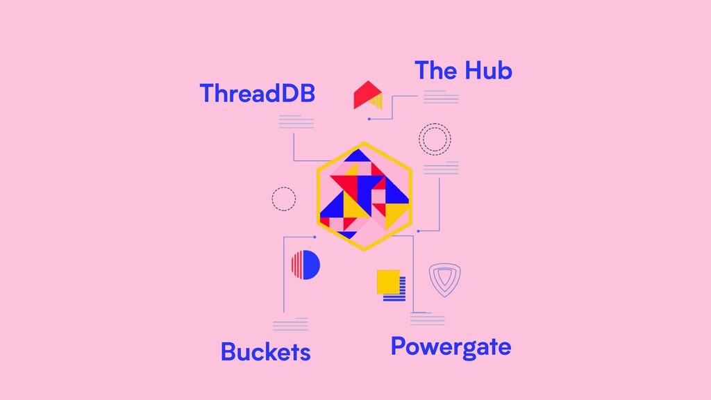 ThreadDB The Hub Buckets Powergate
