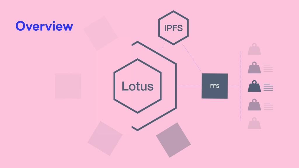 Lotus FFS IPFS Overview