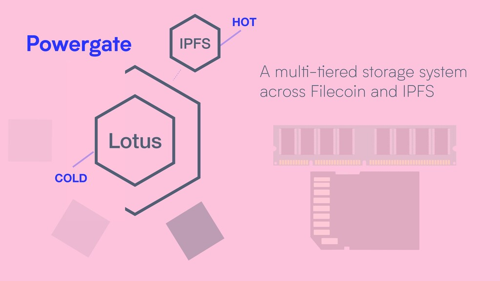 Lotus IPFS HOT COLD Powergate A multi-tiered st...