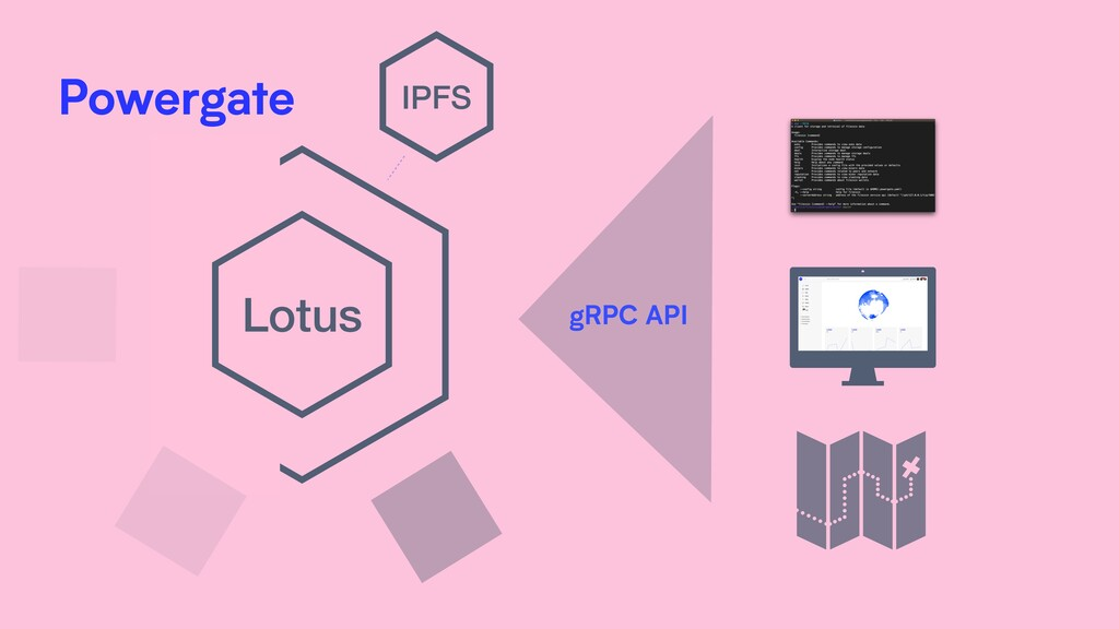 Lotus IPFS Powergate gRPC API