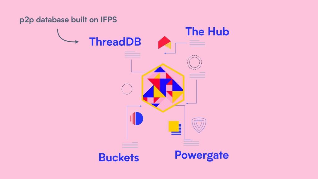 ThreadDB The Hub Buckets Powergate p2p database...