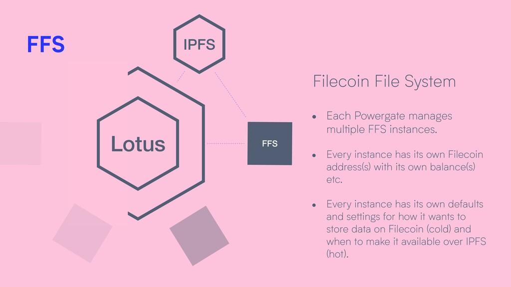 Lotus FFS IPFS • Each Powergate manages multipl...