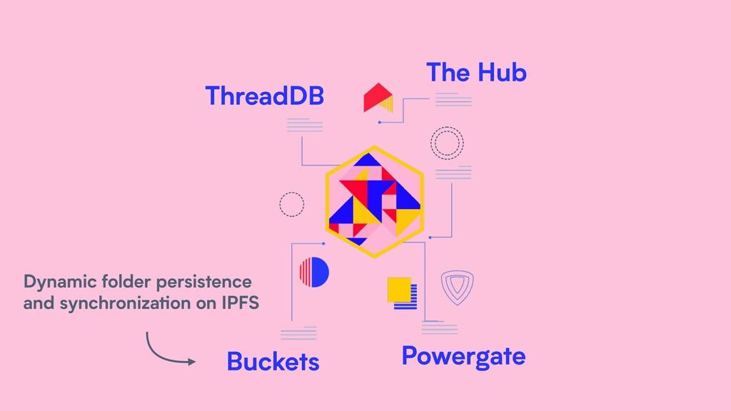 ThreadDB The Hub Buckets Powergate Dynamic fold...