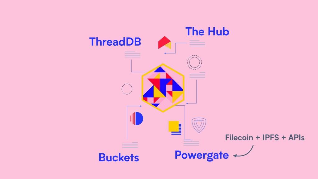 ThreadDB The Hub Buckets Powergate Filecoin + I...