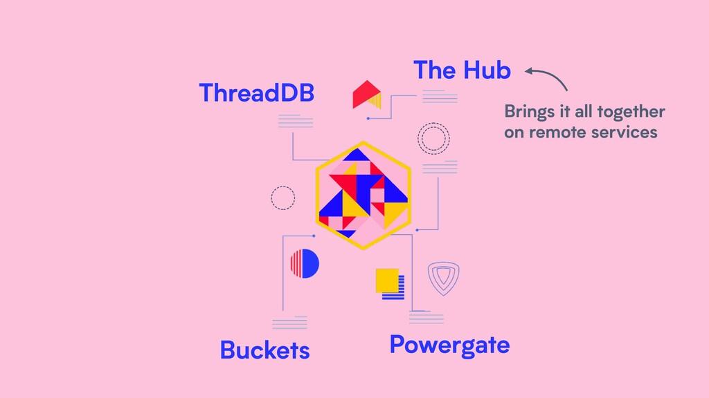 ThreadDB The Hub Buckets Powergate Brings it al...