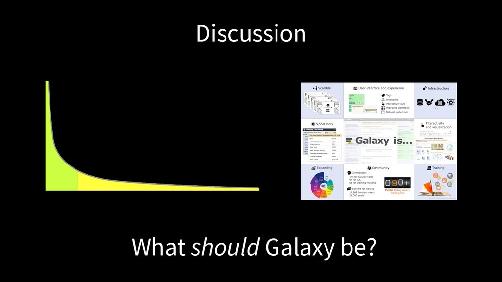 Discussion What should Galaxy be?