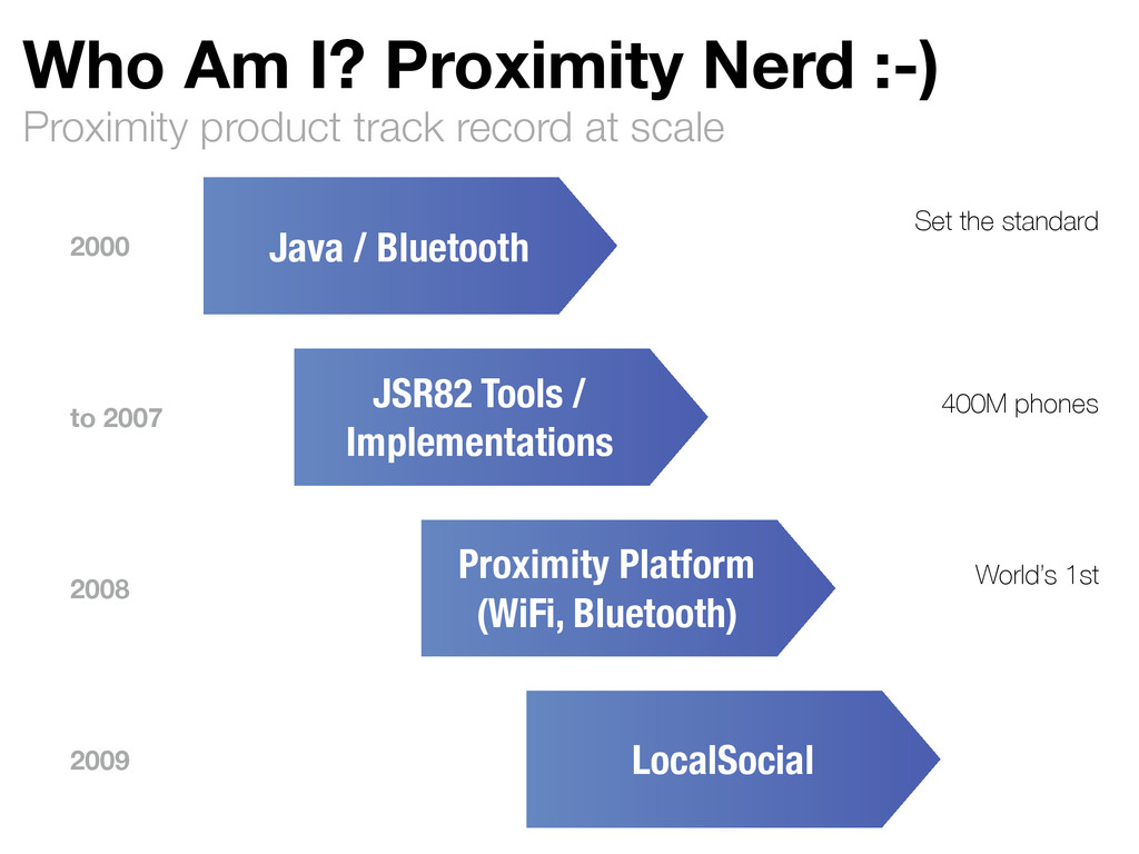 Java / Bluetooth JSR82 Tools / Implementations ...
