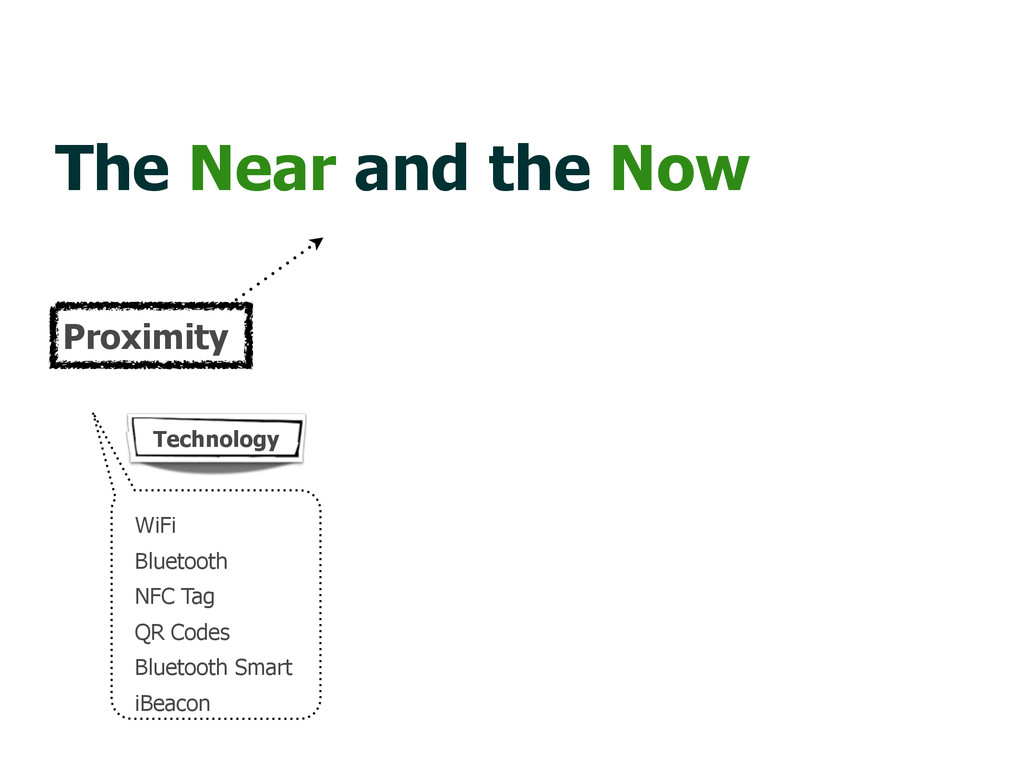 The Near and the Now WiFi Bluetooth NFC Tag QR ...