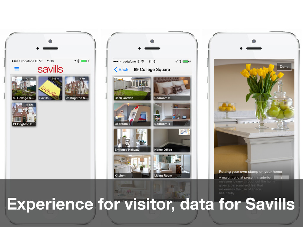 Experience for visitor, data for Savills