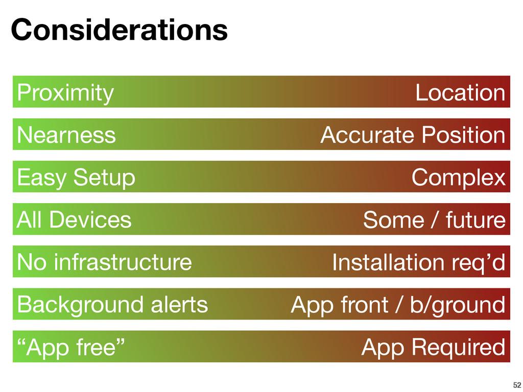 52 Considerations Proximity Location Nearness A...