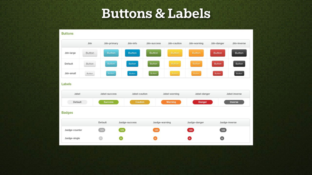 Buttons & Labels