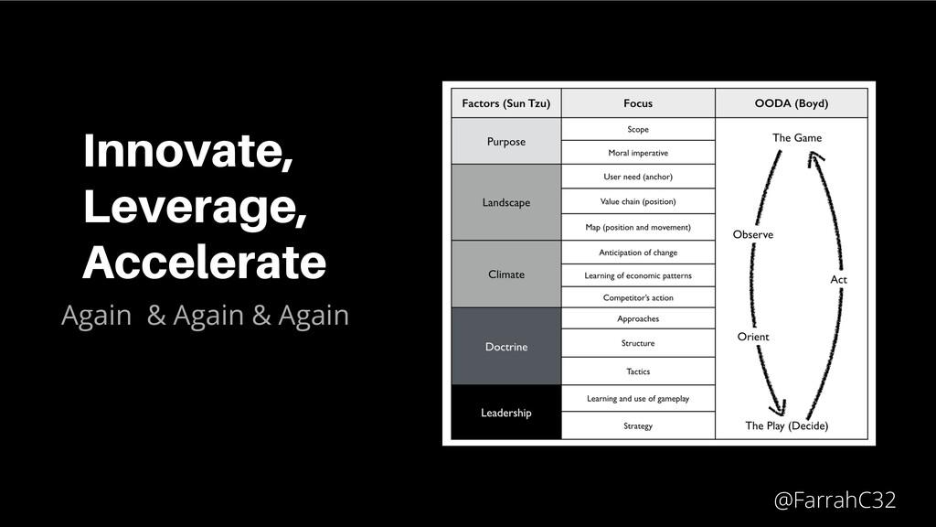 Innovate, Leverage, Accelerate @FarrahC32 Again...