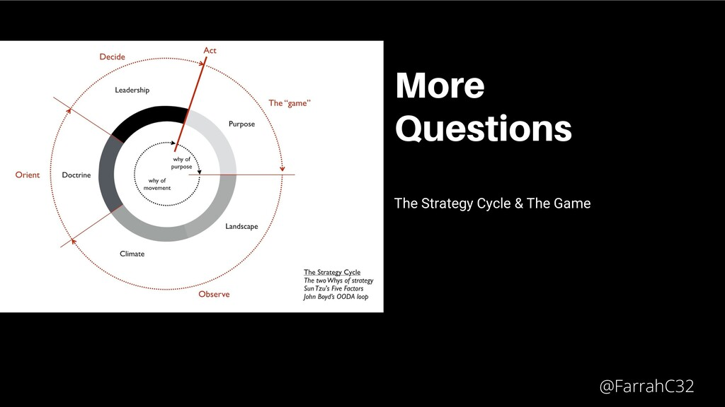 More Questions The Strategy Cycle & The Game @F...
