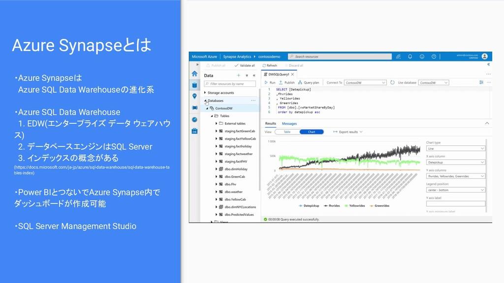 Azure Synapseとは ・Azure Synapseは Azure SQL Data ...