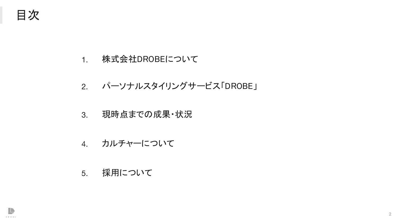 1. 2. 3. 4. 5. 目次 2 株式会社DROBEについて パーソナルスタイリング...