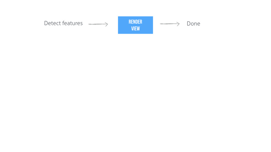 Detect features render view Done
