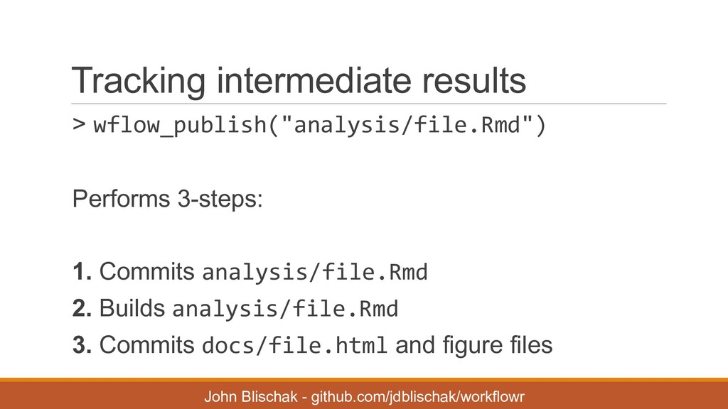 Tracking intermediate results > wflow_publis...